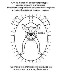 kak-transformirovat-muzhskuyu-seksualnuyu-energiyu